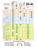 liste-des-services-de-pole-emploi-a-dater-du-11-janvier-2016